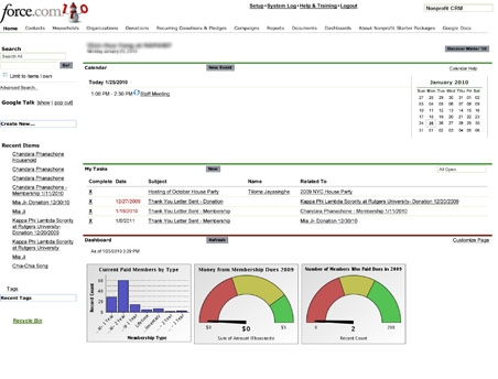 Sample Salesforce dashboard