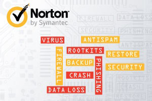 Brand New Norton 2015 Protects All Your Devices